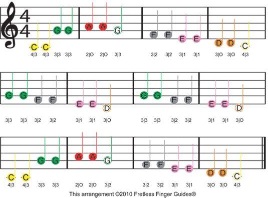 Guitar : guitar tabs twinkle little star Guitar Tabs Twinkle as ...