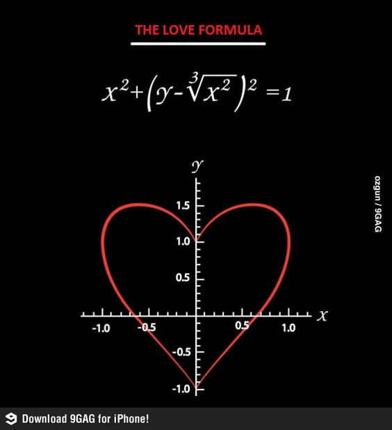 Roses are red, Violets are blue. Graph this on your calculator, And see what it'll do.