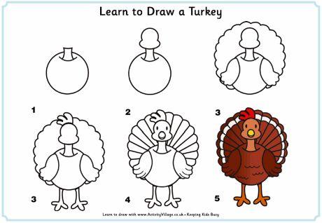 Learn to Draw a Turkey