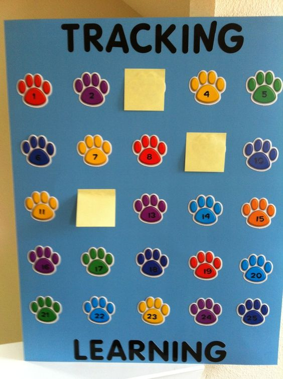 """Keeping """"track"""" of exit tickets (or any other quick student responses).  After students finish with their responses, they stick them to their student number on the chart"""