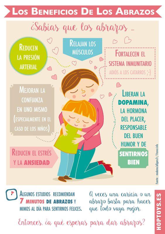 El 21 de enero ¡Es el Día Mundial de los Abrazos! Os dejamos esta infografía sobre los beneficios de los abrazos para que la imprimáis, compartáis, y sobre todo os anime a dar abrazos :-):