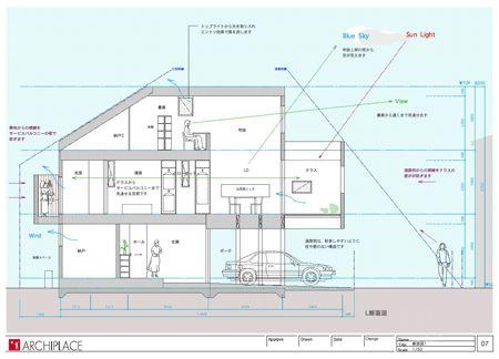 図面の見方 断面図 だんめんず 建物を垂直に切断し 横から見た図面