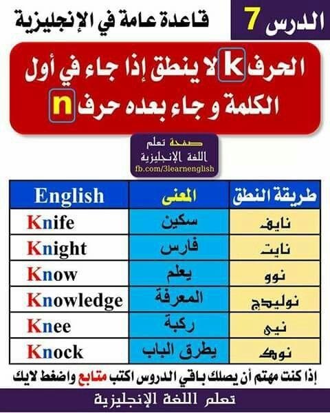 Pin By مجتبي عبدالله On التعليم English Language Learning Grammar English Language Course Learn English Vocabulary