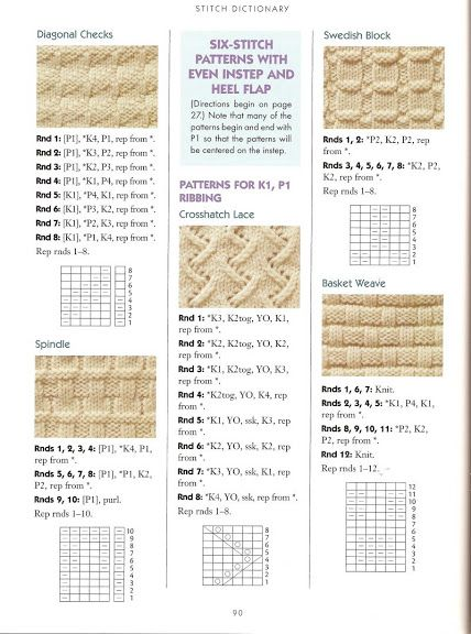 Vogue Dictionary Knitting Stitches : Knitting stitches: diagonal checks, Swedish block, spindle, crosshatch lace, ...