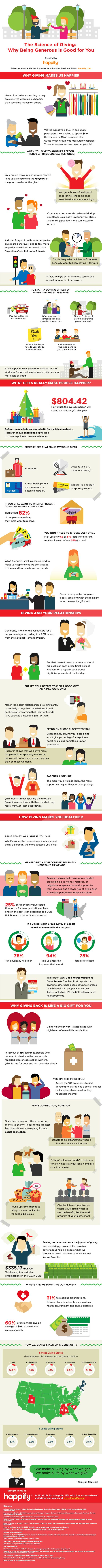 The science behind gifts and how to make others happy when you give gifts away.: