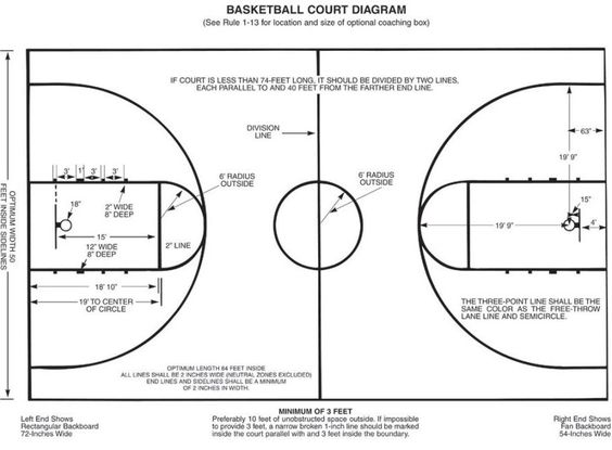 Court dimensions high school love basketball for Basketball floor dimensions