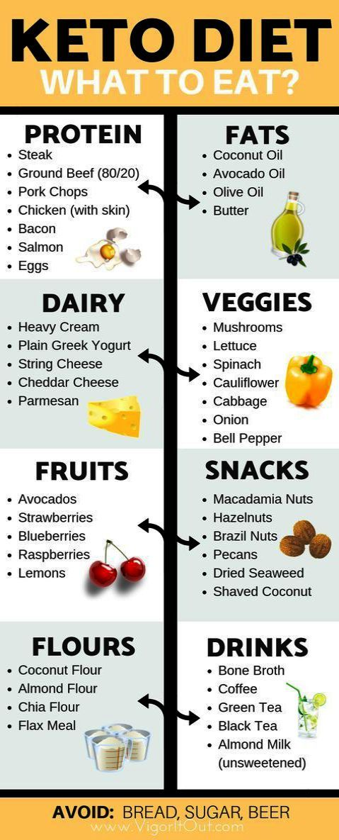 Diet Or Exercise Where Diet Plans Lean Diet Pills At Walmart Some Dietland Parents Guide Those Diethyl Et Keto Diet Ketogenic Diet Meal Plan Keto Diet Recipes