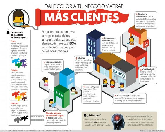 Dale color a tu negocio y atrae más clientes | El Economista