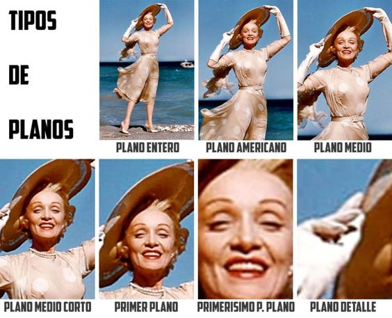 tipos de planos Marlene Dietrich by Willy Rizzo 1956