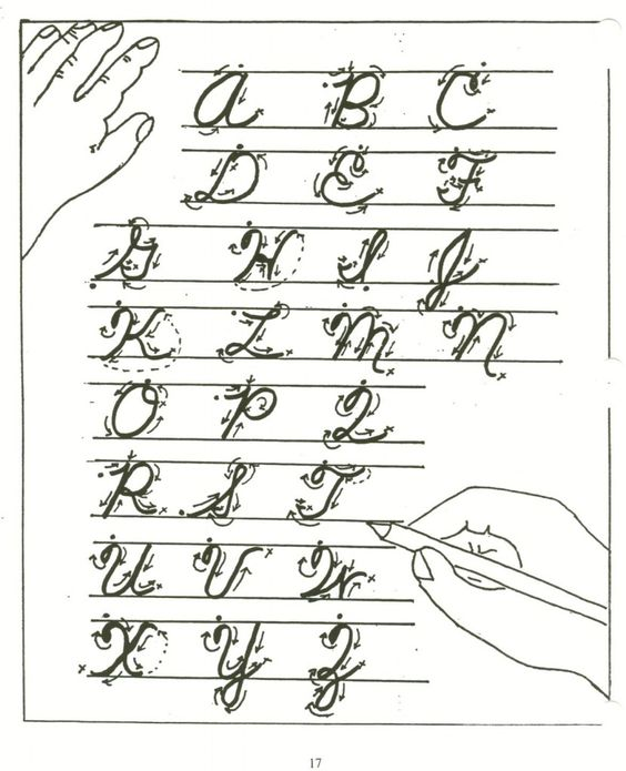 Worksheets How To Write In Cursive a to z cursive letters view zs handwriting handwriting
