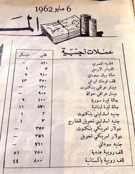 ناصر محمد الأربش On Twitter Favs Personalized Items Tweet