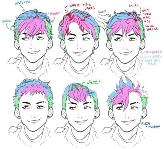 Hairstyles Male Anime In 2020 How To Draw Hair Guy Drawing Hair Reference