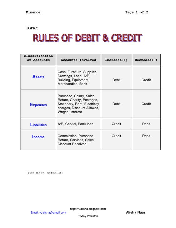 Image Result For Accounting Debit And Credit Rules