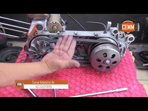 Tutorialesnecesarios Youtube Mecanica Autos Mecanica Banda