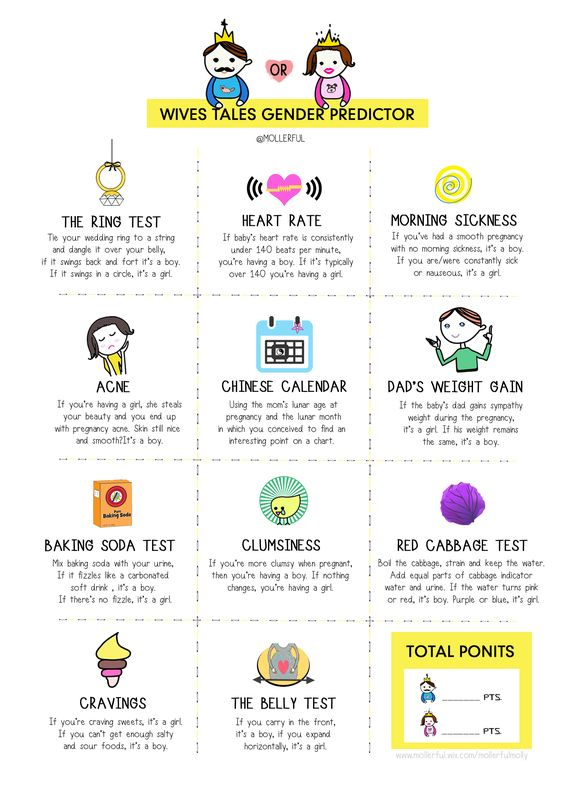 New updated version available! visit allaboutgoodvibes.com BOY or GIRL? I 11 Baby Gender Predictors I Free Printable Download @Mollerful