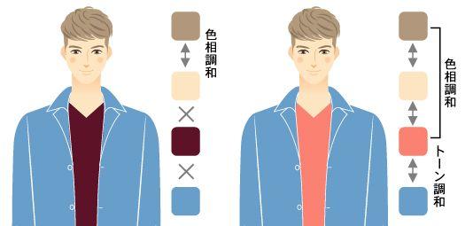 ジャケットを着たスプリングトーンの男性のバストアップのイラスト ファッション パーソナルカラー ジャケット