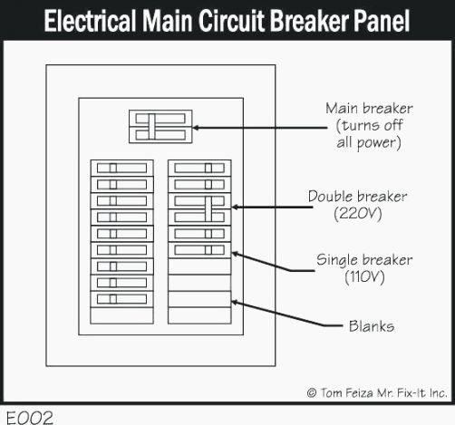 Circuit Breaker Label Template Lovely Top 41 Amazing Free Printable Circuit Breaker Panel Label Label Templates Printable Label Templates Circuit Breaker Panel