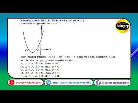 UNBK SMA 2019 Pembahasan Matematika IPA No.1 | Fungsi Kuadrat ...