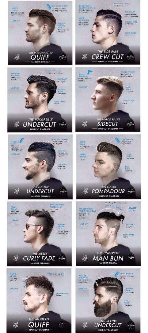 Pin by UTTAM BARIK on Hair Style | Haircuts for men, Hair ...