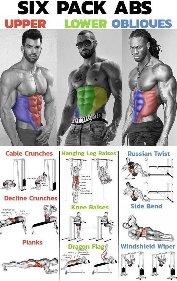 At Home Oblique Workout For Beginners Abs And Obliques Workout Oblique Workout Abs Workout Routines