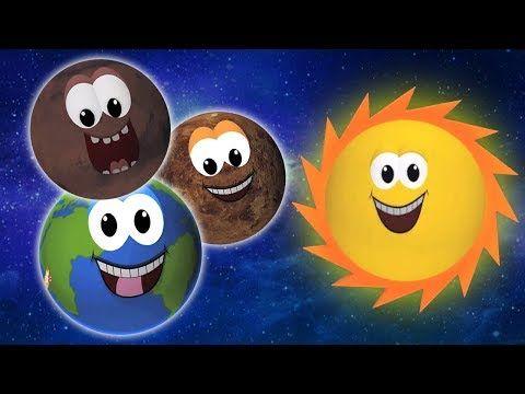 Planety Piosenka Nauczyć Planety Rymowanka Dla Dzieci