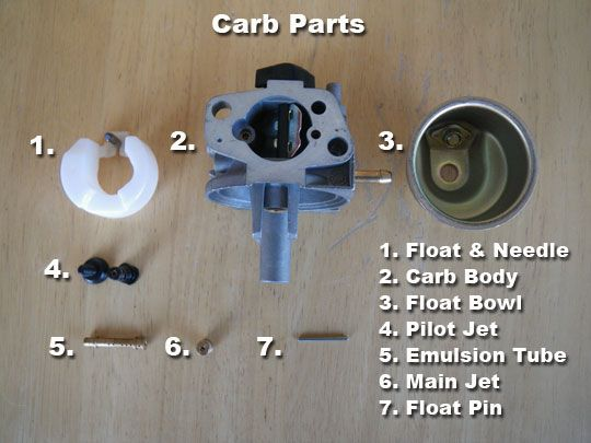 how to clean corrosion off a carburetor