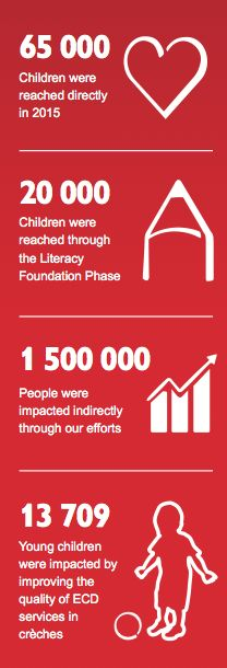 Save the Children South Africa  |  2015 at a Glance