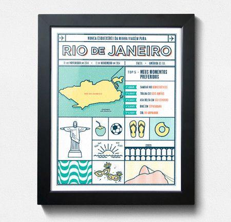 Quadro de Viagem - Rio de Janeiro - Studio Minemosine