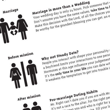 lds dating standards The church of jesus christ of latter-day saints sets high standards for courtship for young adults they are expected to wait until the age of 16 to begin dating.