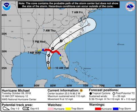The National Hurricane Center S Cone Of Uncertainty National Hurricane Center Storm Center Climate Change