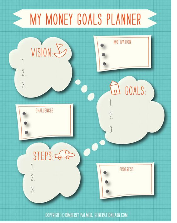 My Money Goals Planner by Kimberly Palmer A fun little personal – Personal Finance Worksheets