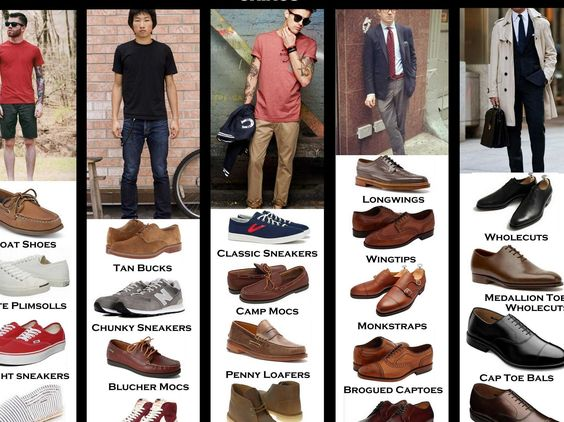nike jordan rouge - The Right Men's Shoes For Every Type Of Pants [CHART] | Men's ...