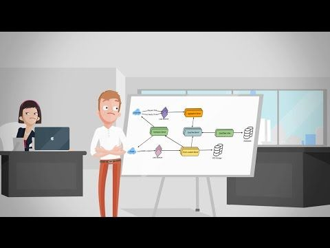 System Design Questions Have Become A Standard Part Of The Software Engineering Interview Process Perfo Software Development Complex Systems Interview Process