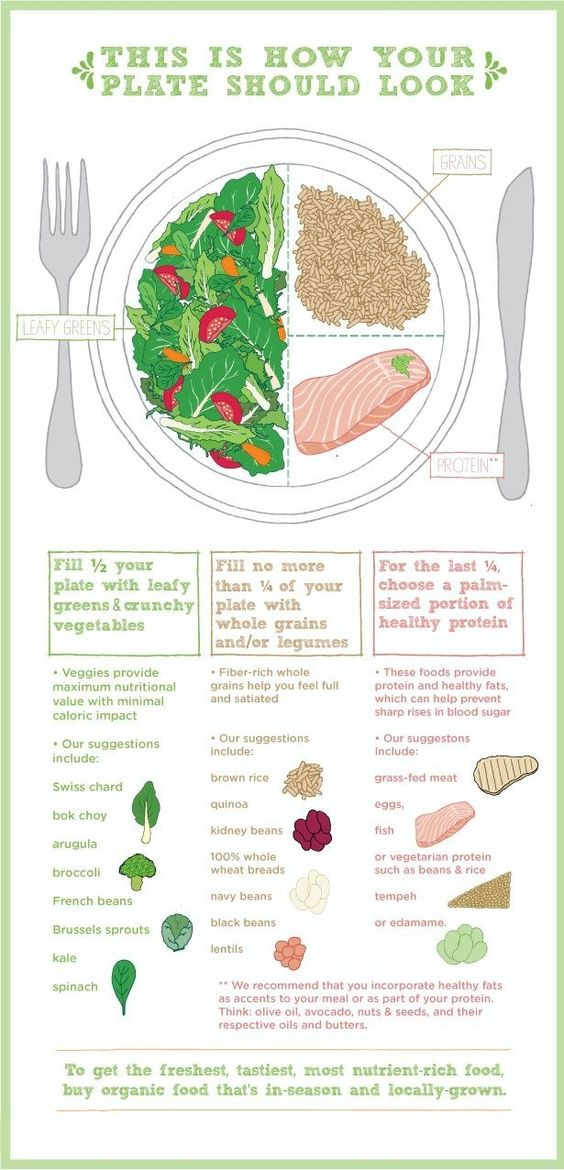 For keeping in mind what a healthy, balanced plate looks like: | 21 Charts That'll Help You Get In Shape When You're Lazy AF