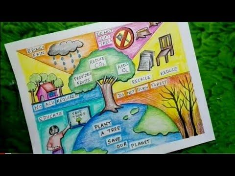 Save Trees Drawing Save Trees Poster Save Trees Save Earth Save Planet Drawing Youtube Planet Drawing Save Earth Drawing Mother Earth Drawing