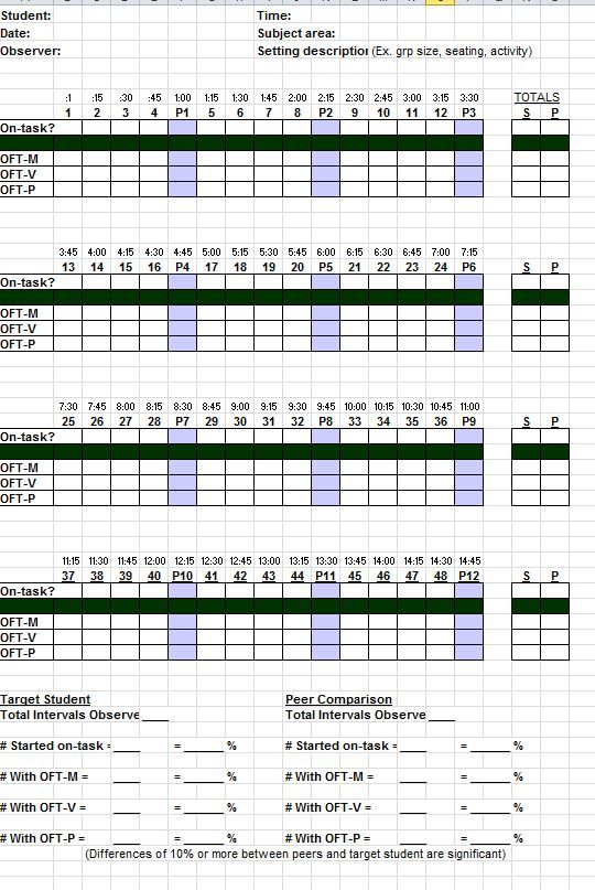 Time Sampling Example of Excel Spreadsheet layout | Data ...
