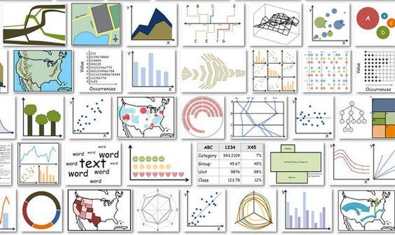 La visualización de la información en ciencia permite ganar credibilidad e influencia / Noticias / SINC