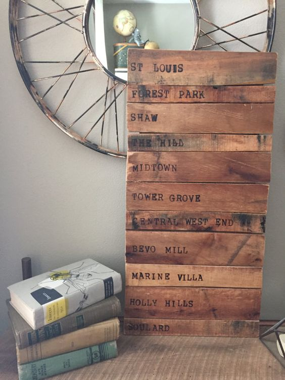 St. Louis neighborhoods sign reclaimed wood by spiritlevelsalvage - St. Louis Neighborhoods Sign- Reclaimed Wood, Wood-burned Letters