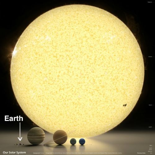 I didn't know Earth was so tiny compared to all the other    planets and the Sun