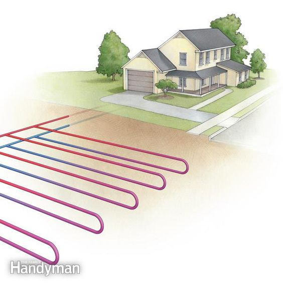 5 things to know about a geothermal heat pump heating for Alternative heating systems for homes