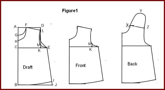 Vani's blog 1 : Method of sewing A line frock and Reversible A line frock