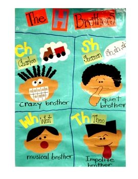 H Brothers (Digraphs):  Whenever I teach my first graders about the H brothers, we talk about how they play the train game (using the same ideas on her poster.) It really helps the kids to remember these sounds!
