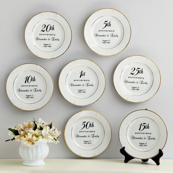 40th anniversary gifts wedding and 40th anniversary on pinterest