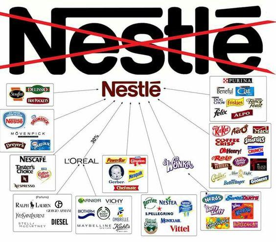 Nestles business ethics
