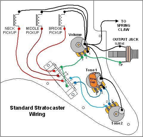 30 Wiring Diagram For Electric Guitar Bookingritzcarlton Info Fender Stratocaster Stratocaster Guitar Squier Guitars