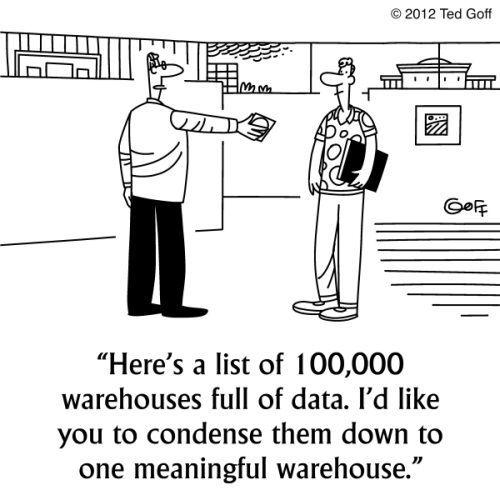 Big Data Jokes Marketing Strategies Big Data Infographic Marketing Book Marketing