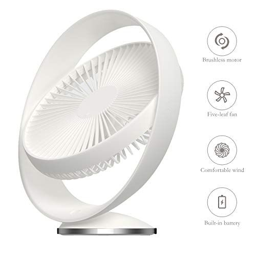 Fangzong Usb 8 Inch Fans For Bedroom 3 Speeds Whisper Quiet 160 Rotationd Up And Down Portable Fan Desktop Office In 2020 Portable Fan Cooling Fan Fan