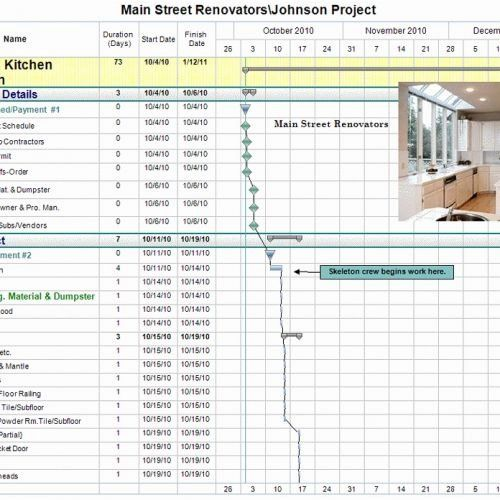 Home Renovation Project Plan Template Luxury 20 Great Home Renovation Project Plan Template Excel In 2020 Renovation Project How To Plan Home Renovation