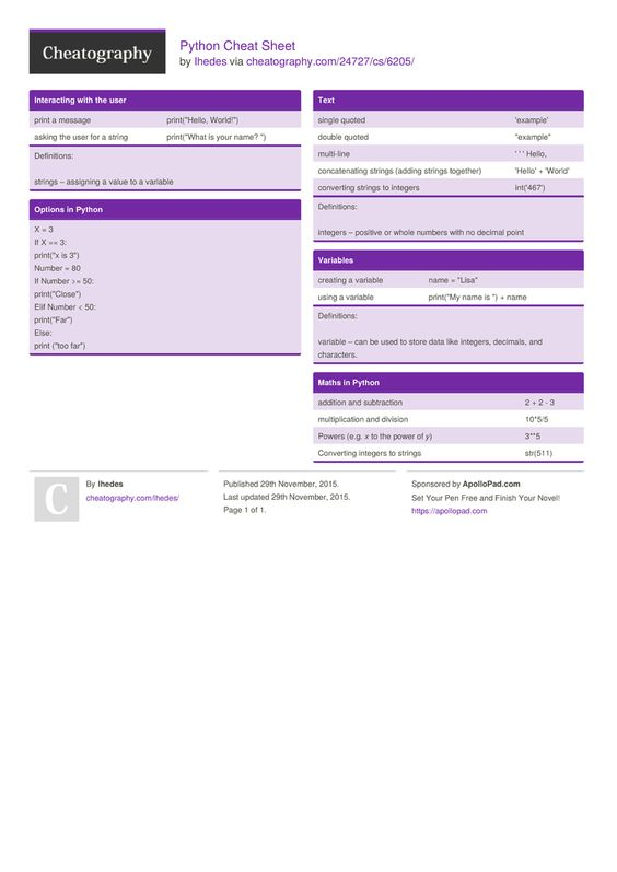 Python Cheat Sheet by lhedes http://www.cheatography.com/lhedes/cheat-sheets/python/ #cheatsheet #