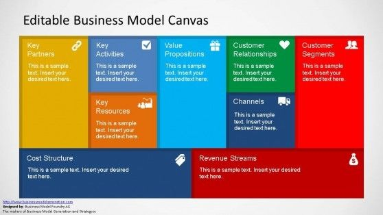 Editable Business Model Canvas Powerpoint Template In 2020 Business Model Template Business Model Canvas Business Powerpoint Templates